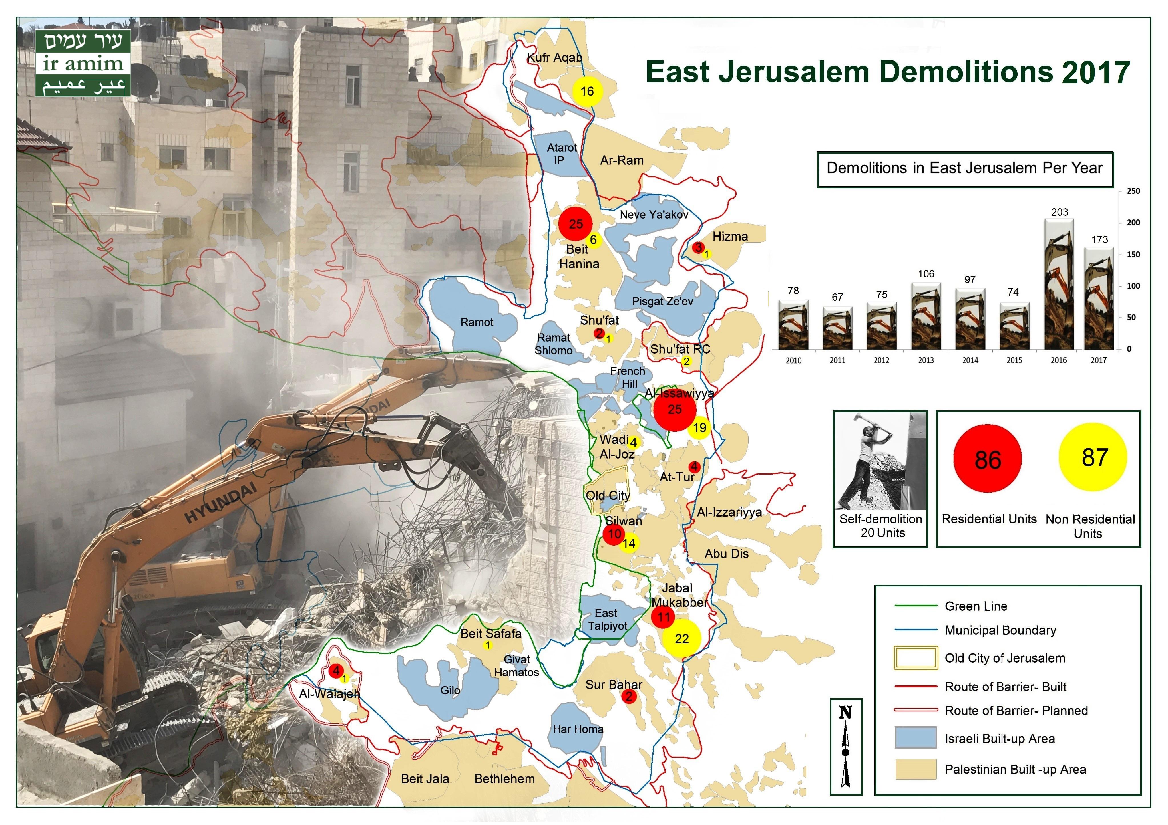 East Jerusalem Demolitions 2017